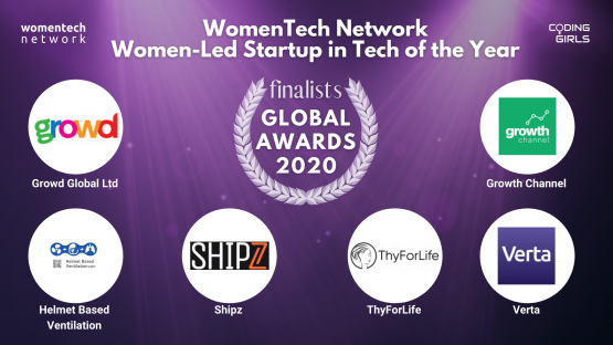 Women-Led Startup in Tech of the Year Award 2020