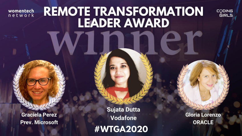 WTGA2020 Remote Transformation Leadership